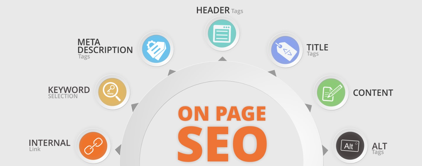 On Page SEO senioriz agency